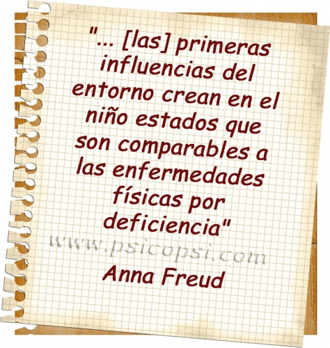 Anna Freud - Influencia