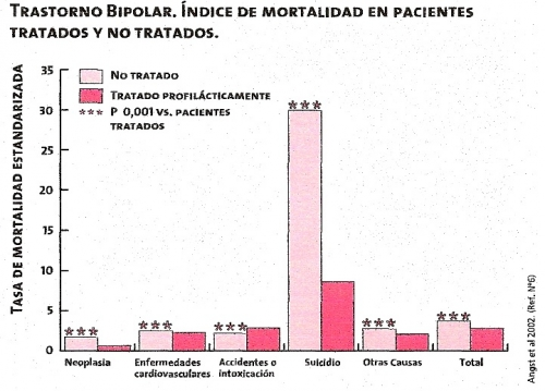 PREDICTORES POTENCIALES DE SUICIDIO